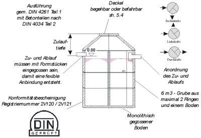 mehrkammer-gruben-skizze