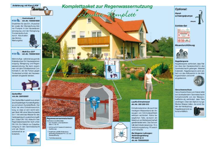regenwassernutzung_laukie_komplett